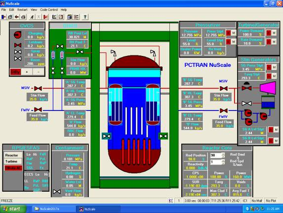 Micro-Simulation Technology - Nuclear Power Plant Simulation
